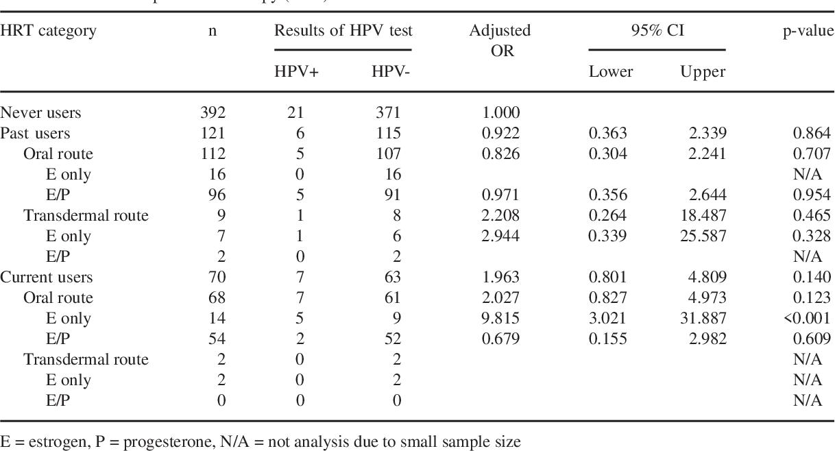 hpv ganglion aine hpv virus soa