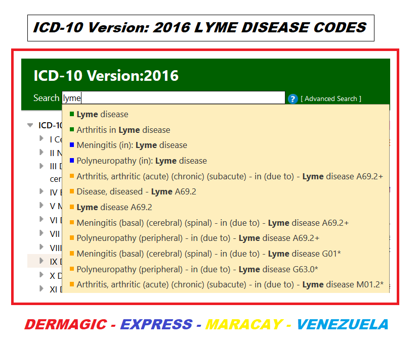 icd 10 code for papilloma of breast hpv causes abnormal pap smears