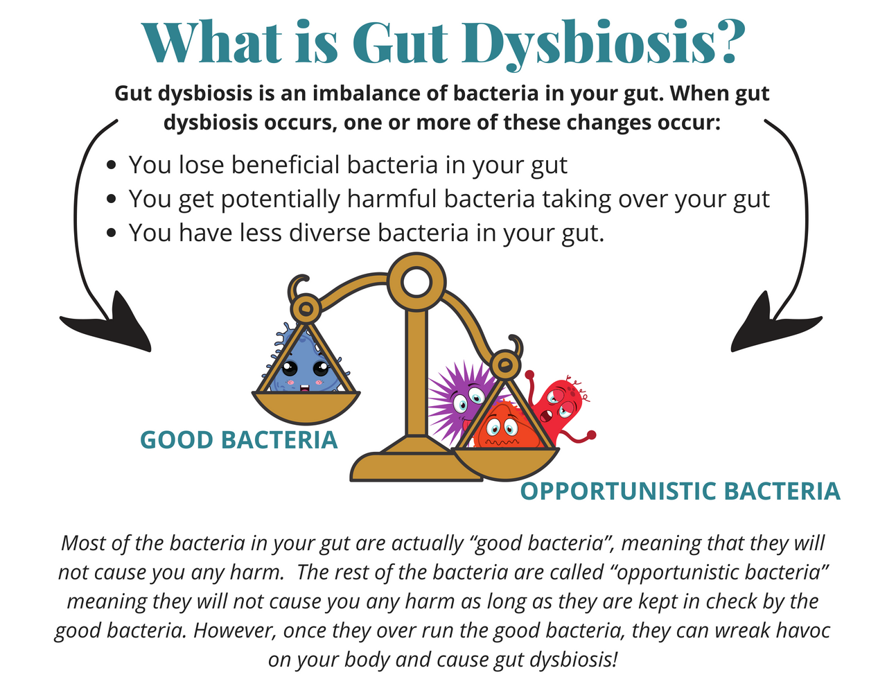 dysbiosis how to say