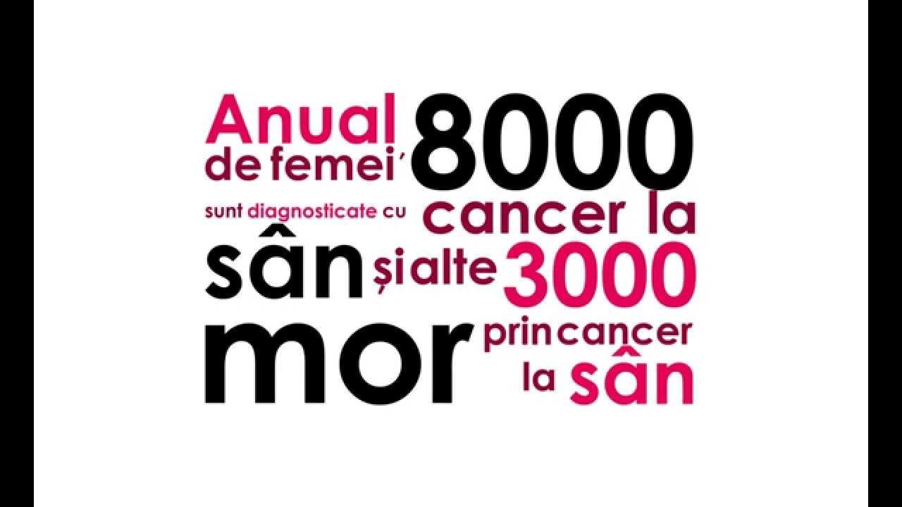 Prevenirea cancerului de san