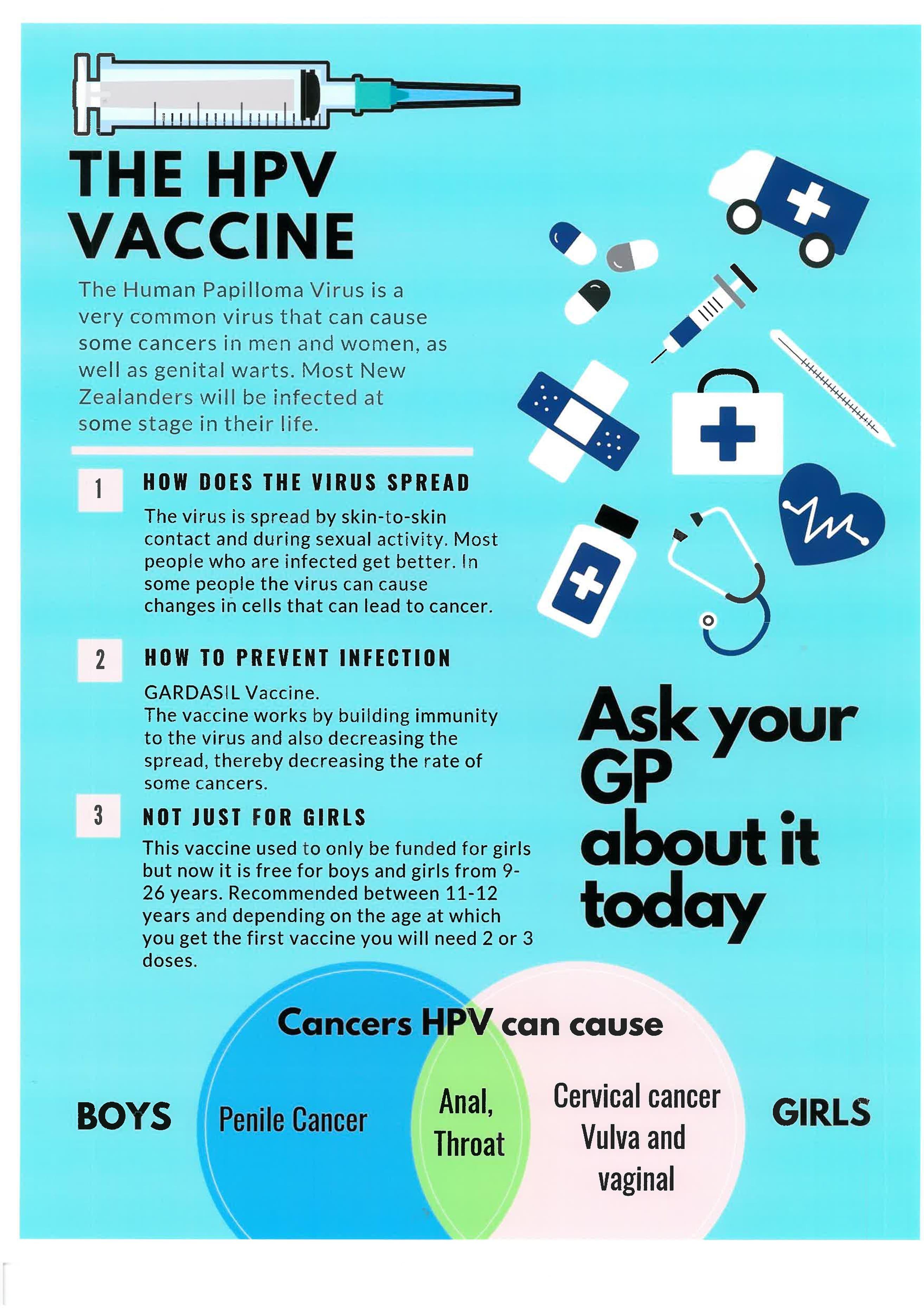 Uite cum poţi să depistezi virusul HPV acasă, la fel de uşor ca un test de sarcină