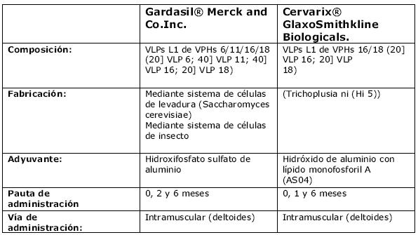 tratamiento virus del papiloma humano tipo 16 cancer la plamani si metastaze