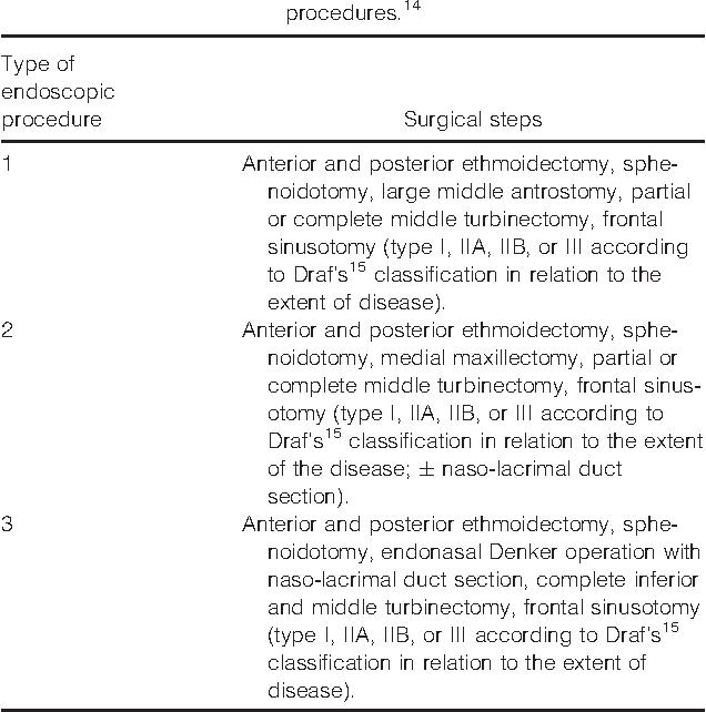 intraductal papilloma complications ultraflora dysbiosis