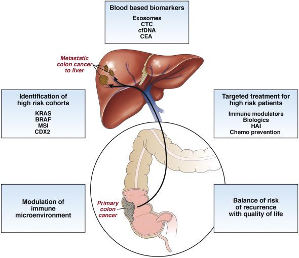 parasita animal cancerul pulmonar curs
