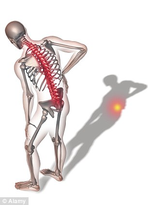 renal cancer back pain