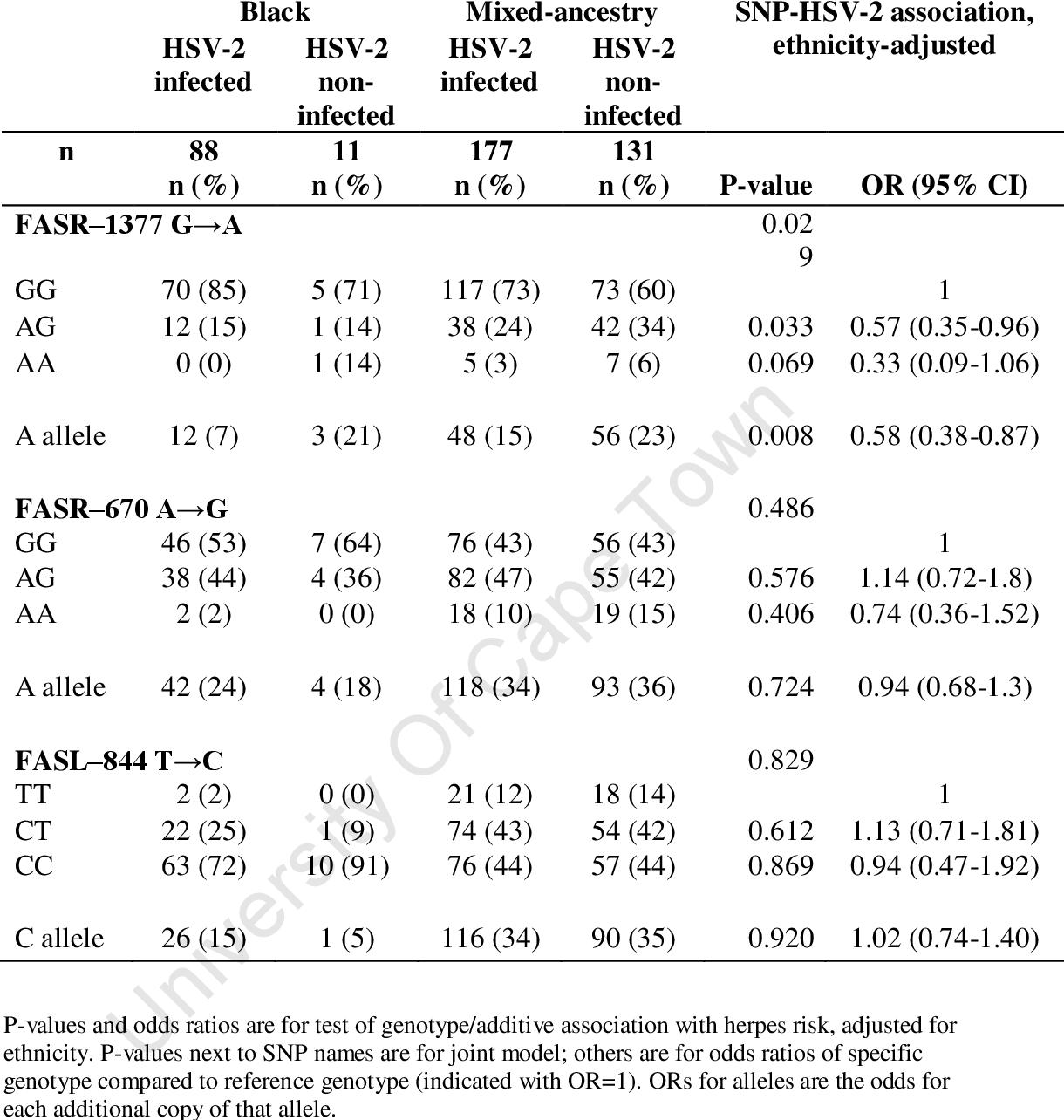 pancreatic cancer genetic heterogeneity sejur detoxifiere romania