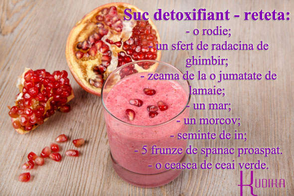 retete pentru cura de detoxifiere