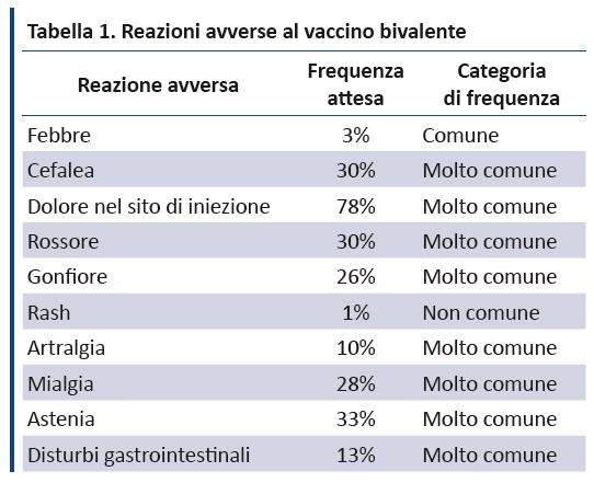 vaccino hpv tipi papiloma humano y verrugas