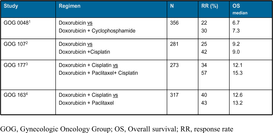 A THIN AND REGULAR ENDOMETRIUM IN ENDOMETRIAL CANCER - ENDOVAGINAL ULTRASOUND ASSESSMENT