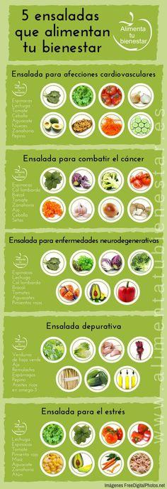 cancer la san alimentatie