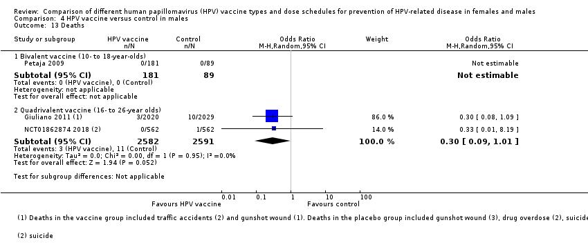 Hpv impfung jungen nebenwirkungen