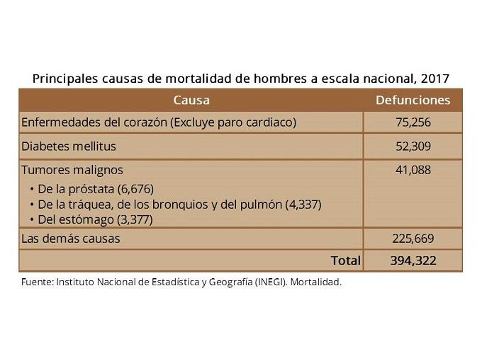 Pérdida de millones de pesos – Yucatán a la mano