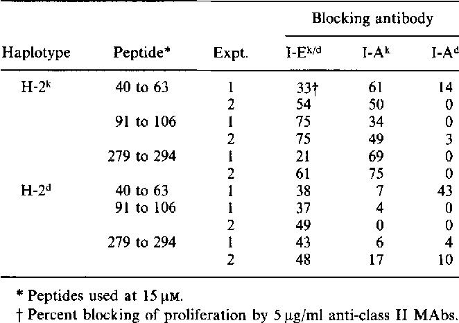 Pelvic Exenteration Definition