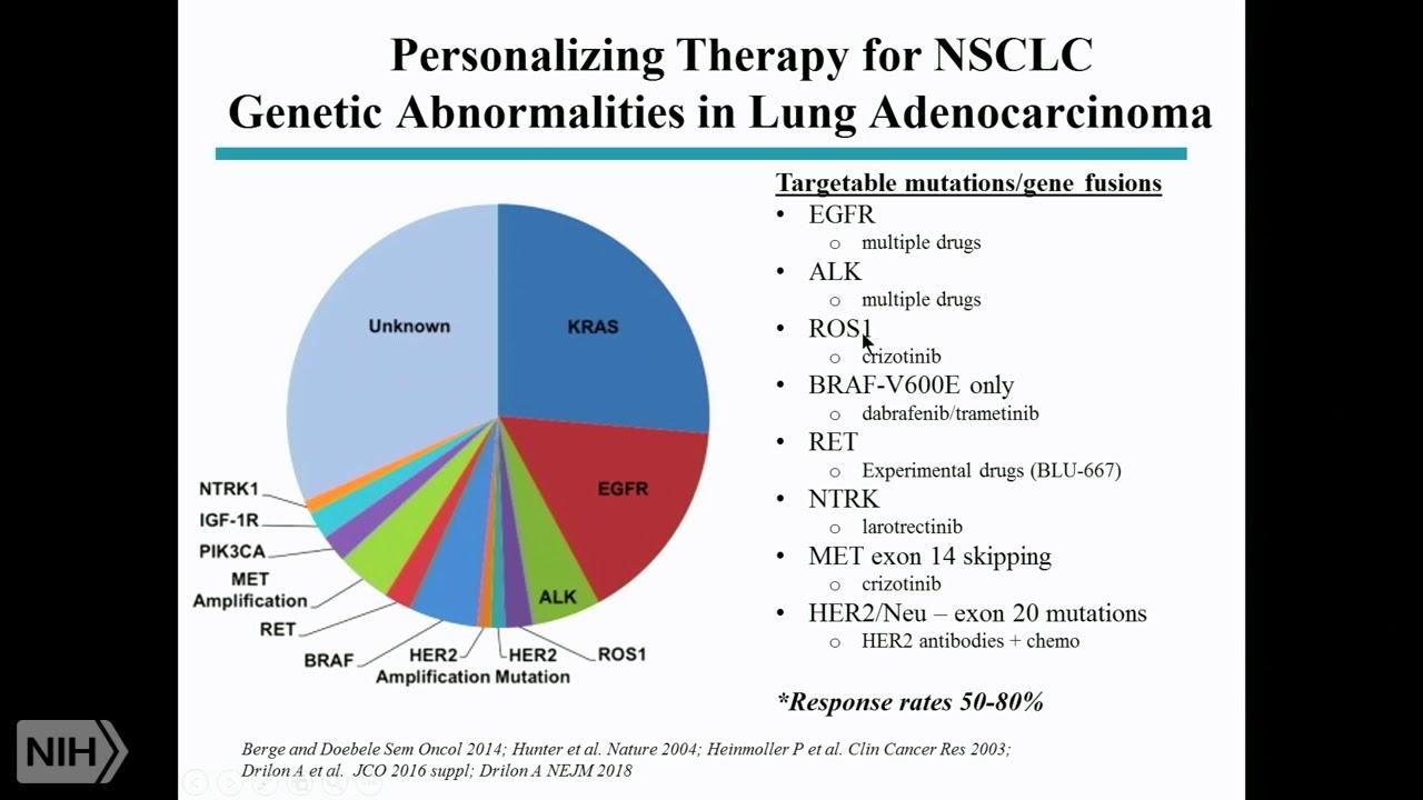 Managementul cancerului pulmonar fără celule mici avansat, cu mutație EGFR - scurt review