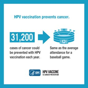 hpv and cancer link