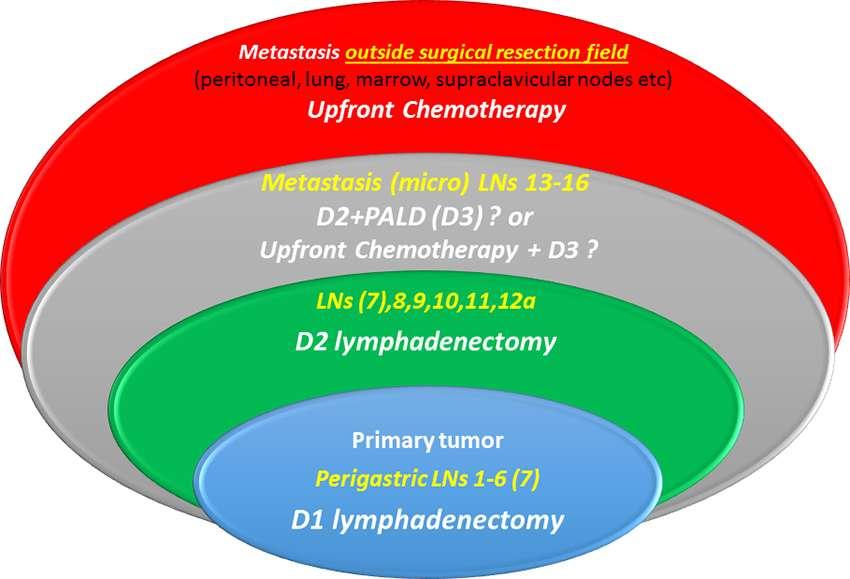 cancer col uterin vindecare detoxifierea organismului in timpul alaptarii