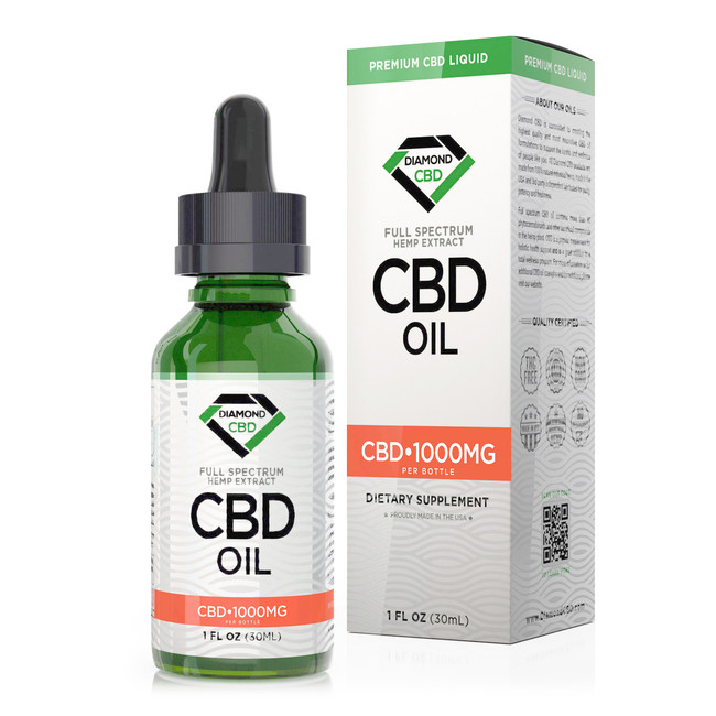 neuroendocrine cancer and cbd oil