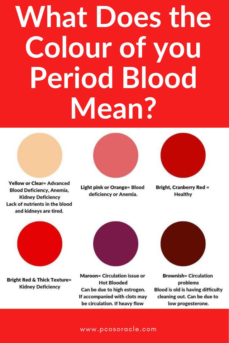 anemia on period wart virus symptoms
