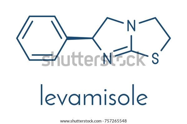 papillomas lymphedema