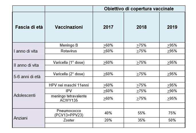 Tetanos psoriazis vaccinare