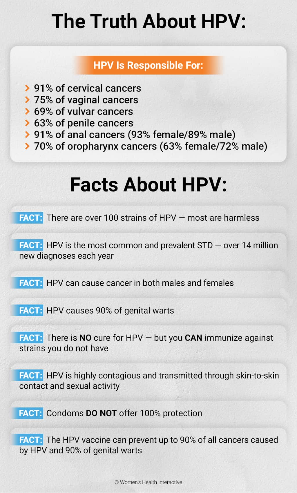 hpv wart itchy parasitic helminth interactions