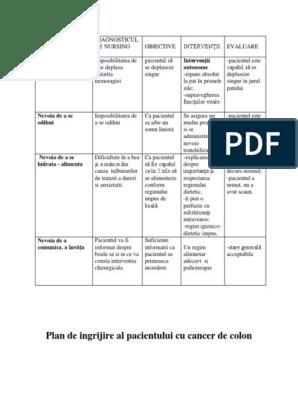 Plan de Ingrijire a Pacientului Cu Cancer Bronhopulmonar