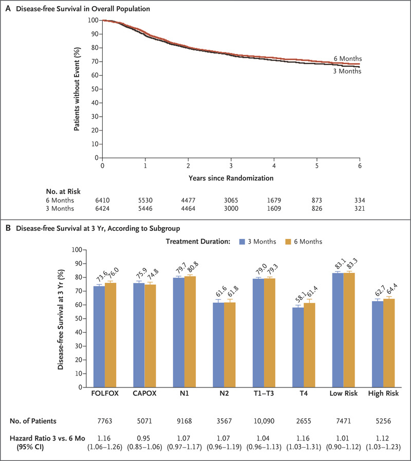 colorectal cancer jama