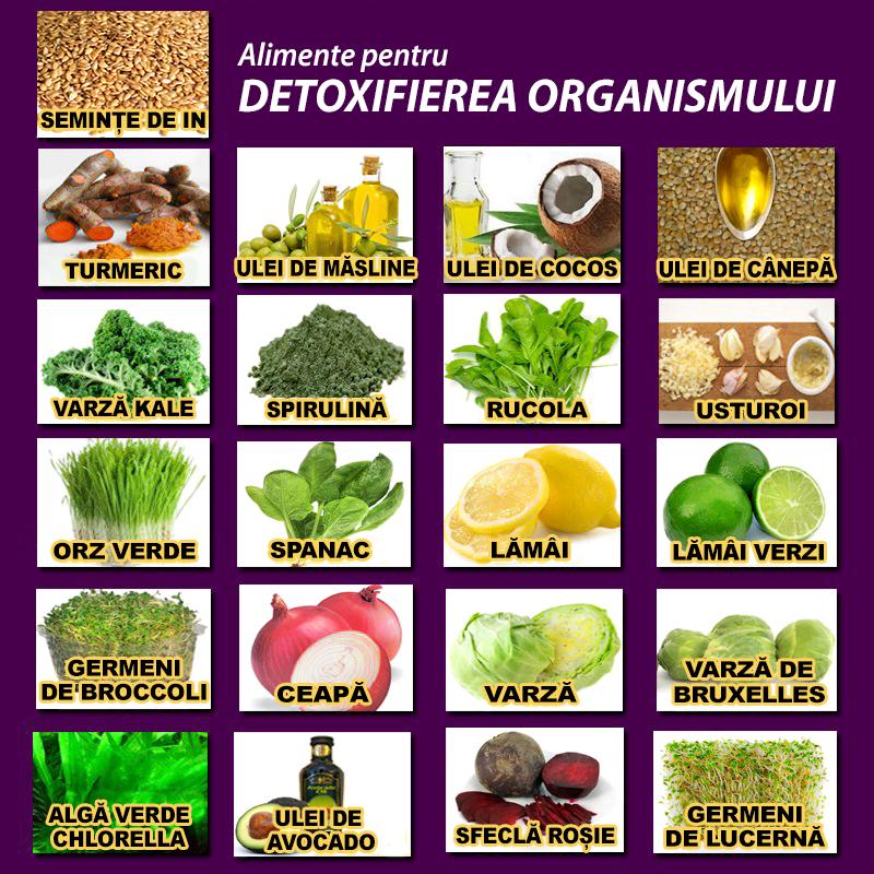 detoxifierea organismului de metale grele treatment oxyuris equi