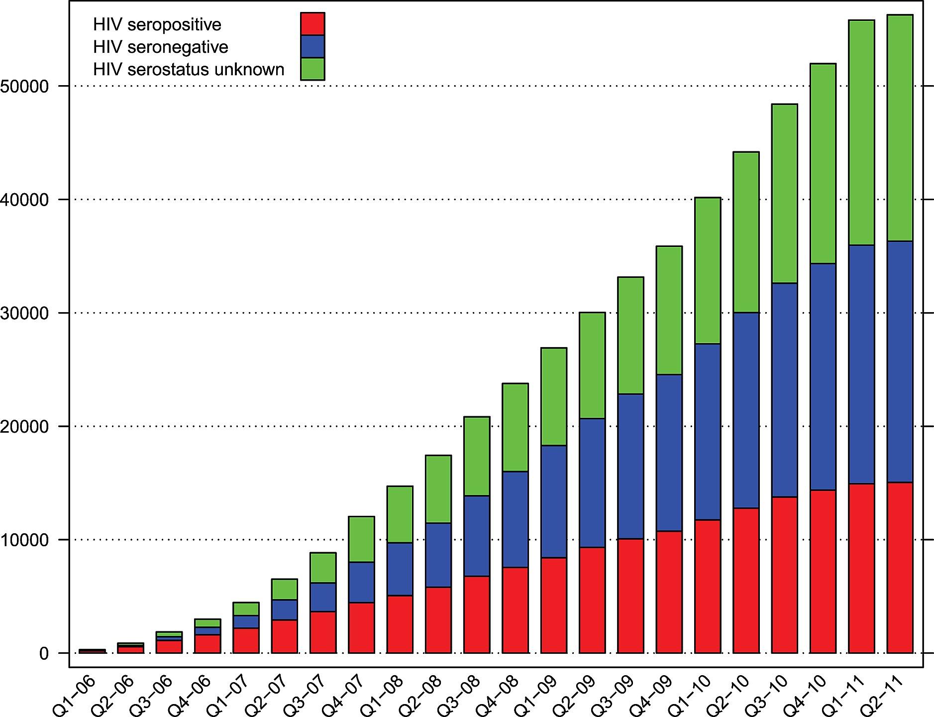 virus de papiloma humano en hombres respiratory papillomatosis symptoms in adults