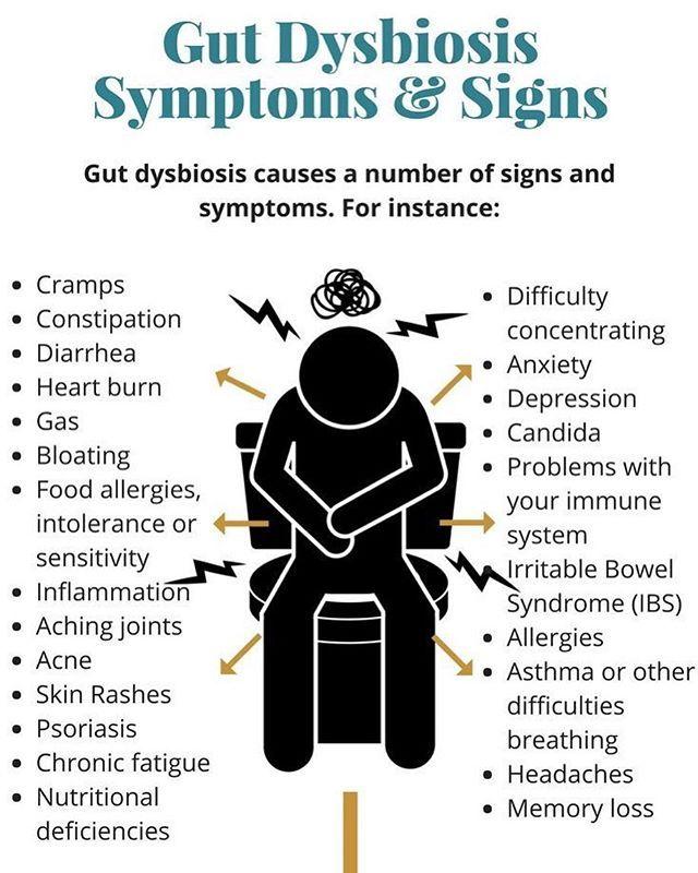 dysbiosis psoriasis