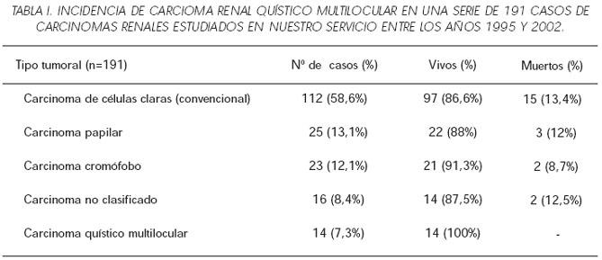 el tratamiento del cáncer - Traducere în română - exemple în spaniolă | Reverso Context