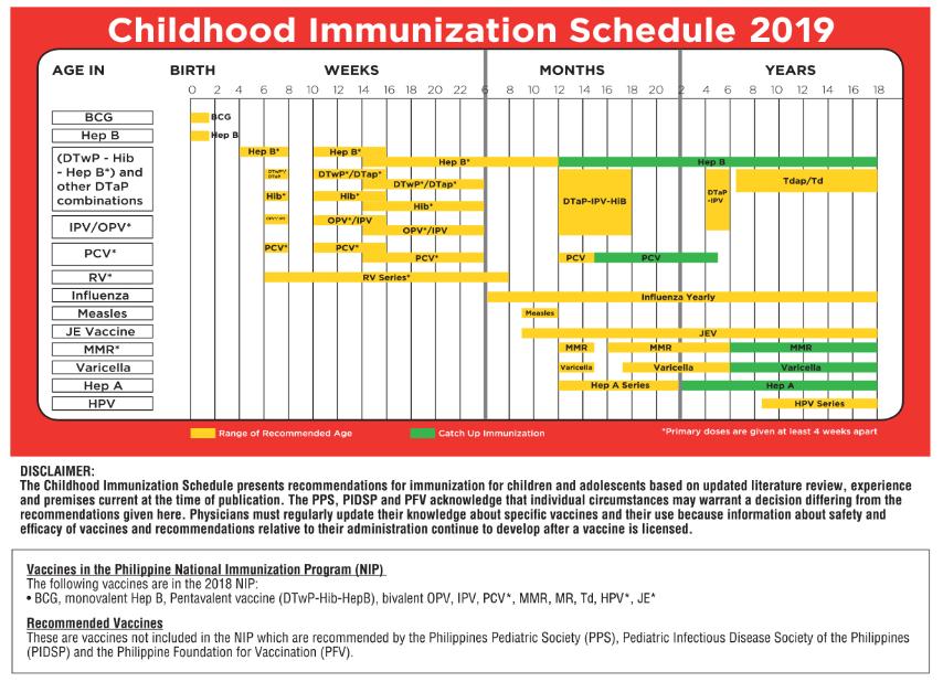 hpv vaccine pris 2019 shiga toxin