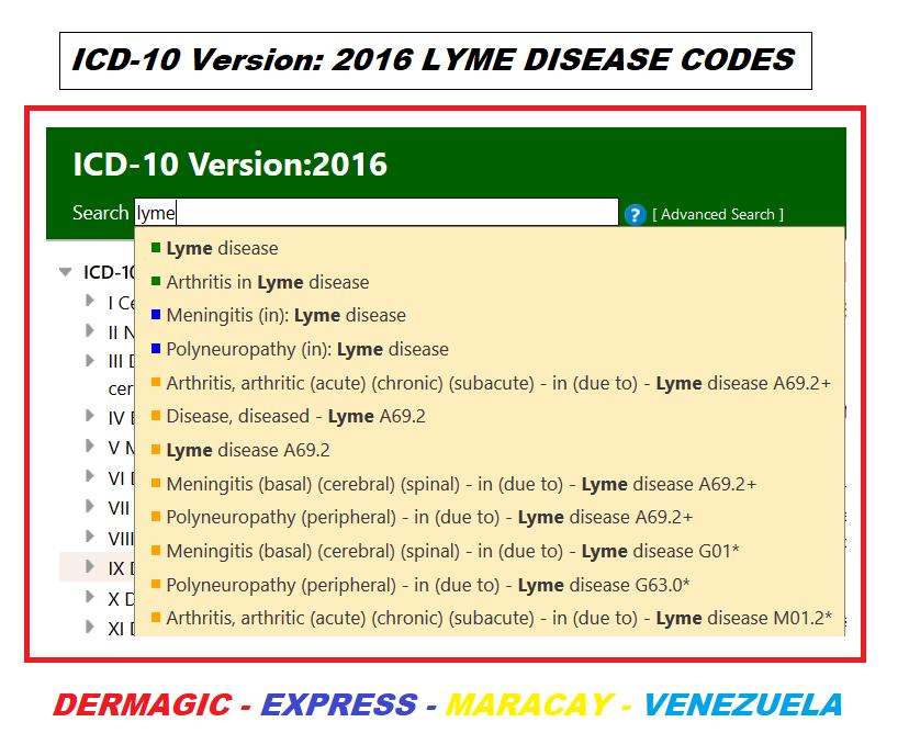 gardasil vaccine icd 10 human papillomavirus infection meaning
