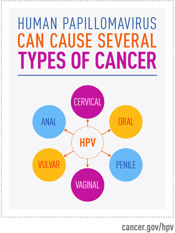 how is hpv cervical cancer treated