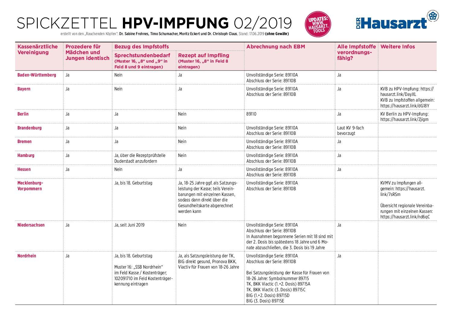 hpv impfung manner tk