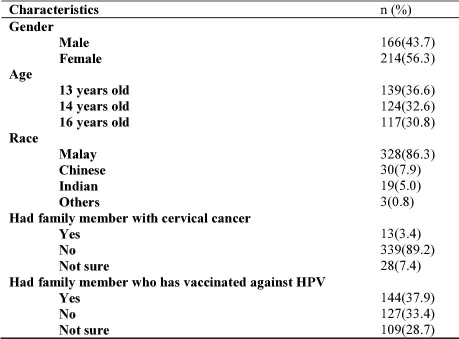 Vârstele femeii și controalele medicale absolut obligatorii