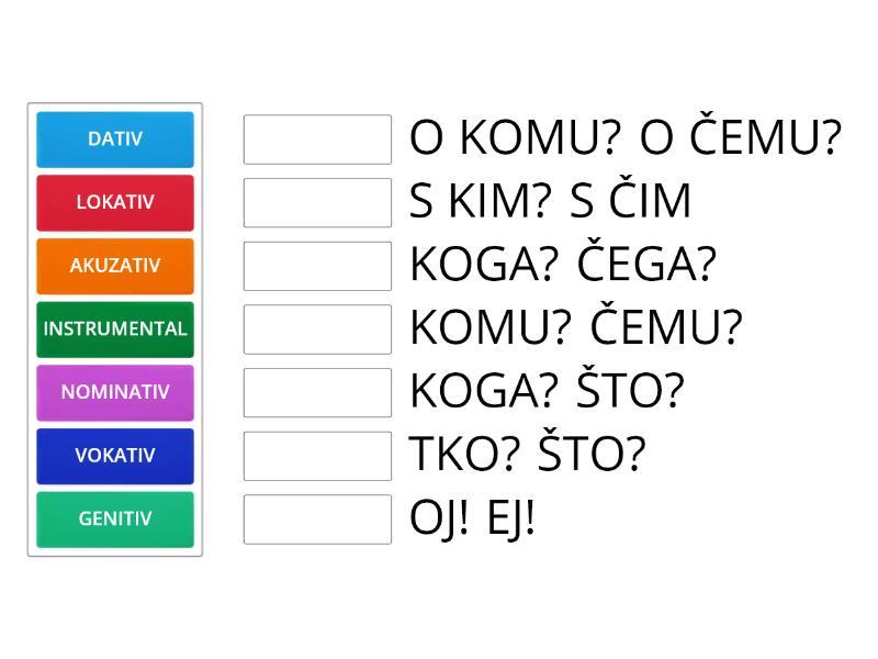 padezi hrvatski vezbe inverted papilloma medical meaning