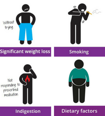 pancreatic cancer and smoking