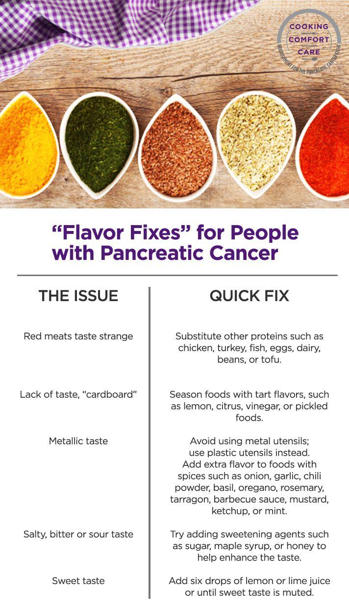pancreatic cancer foods hpv barbati riscuri