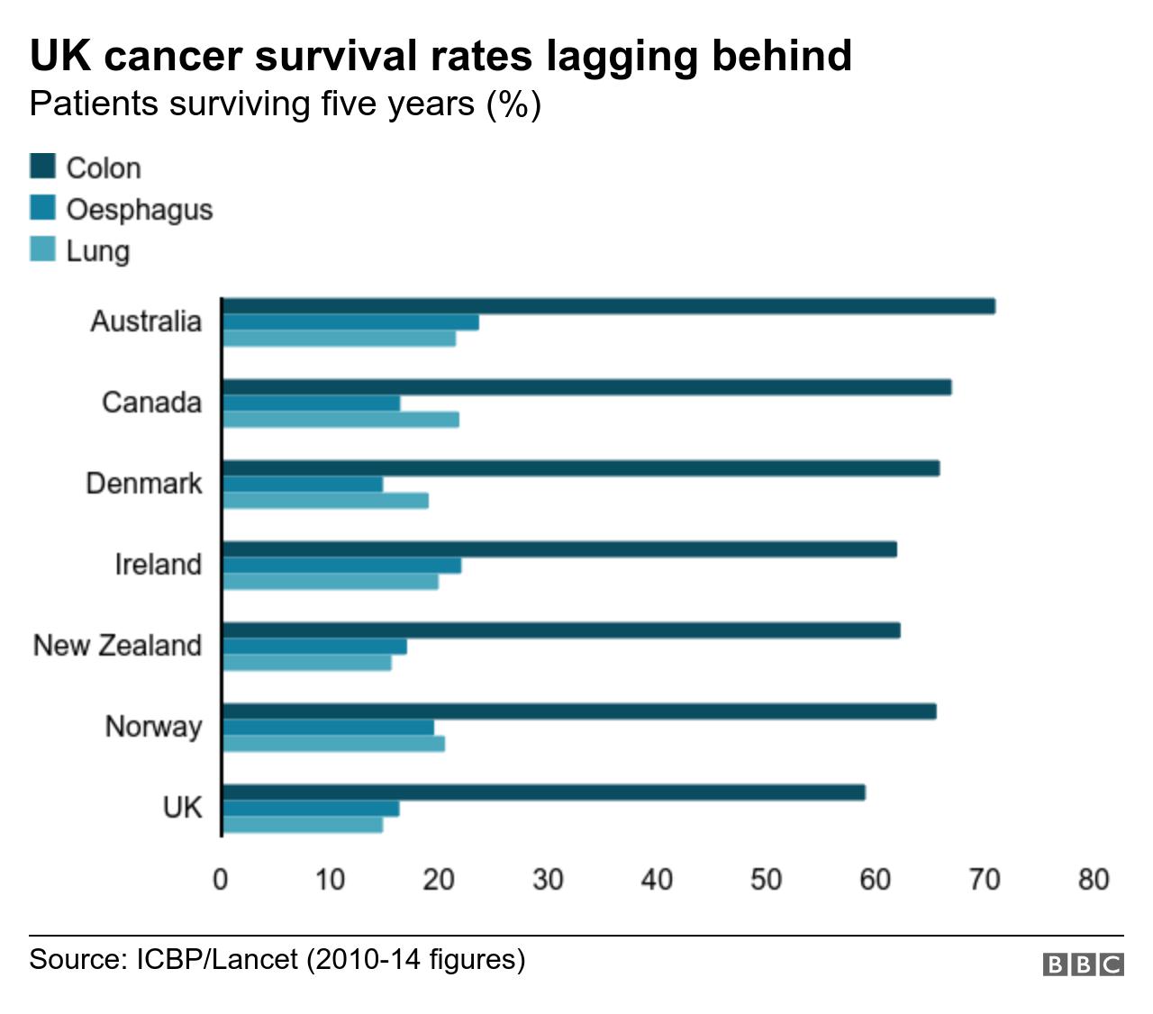 cancerul in japonia)