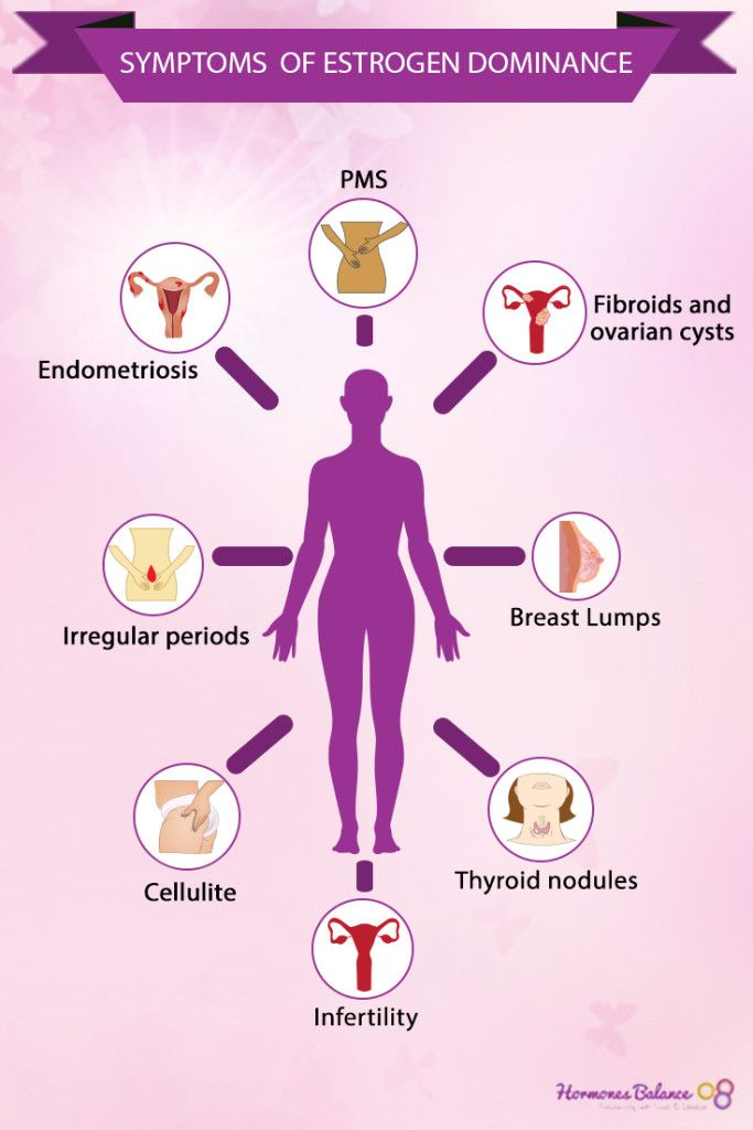 Altchek S Diagnosis And Management Of Ovarian Disorders Leacurinaturiste Ro Ovarian Cancer Hormone Symptoms