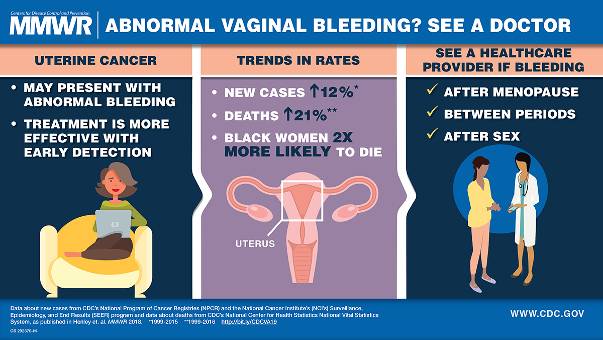 uterine cancer test
