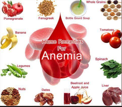 anemia aplásica - Traducere în română - exemple în spaniolă   Reverso Context