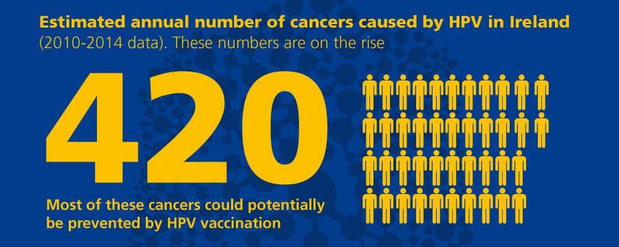 is hpv virus vaccine safe