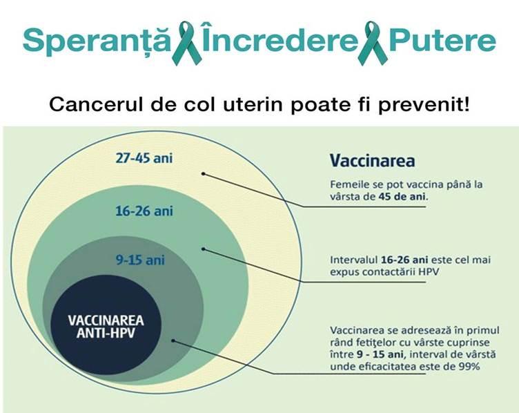 Directia de Sanatate Publica Constanta - 4 Februarie, Ziua mondiala pentru prevenirea cancerului